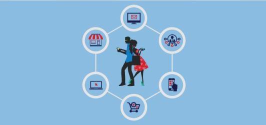 Unified Commerce by National Retail Federation