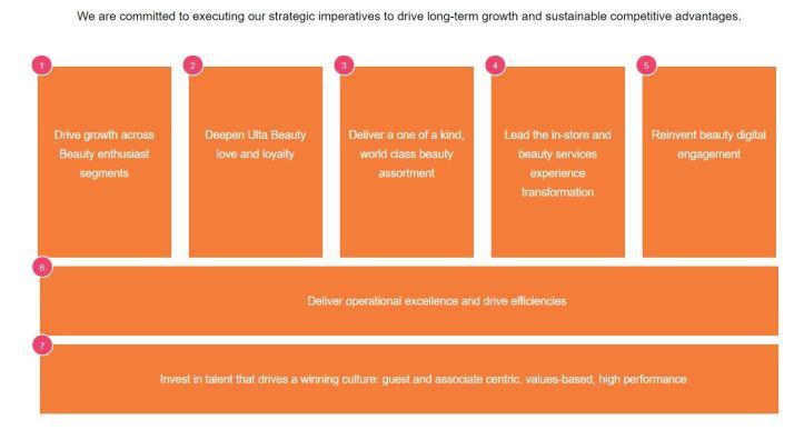 Ulta Beauty's strategic imperatives.