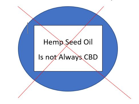 Hemp Oil is not CBD
